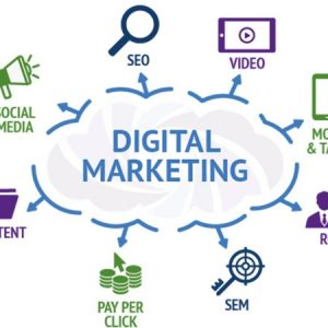 Digital Marketing Principles